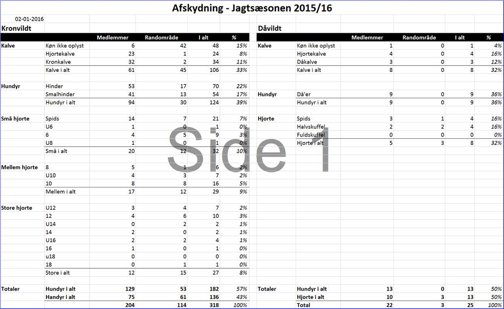 Afskydn-2015-16